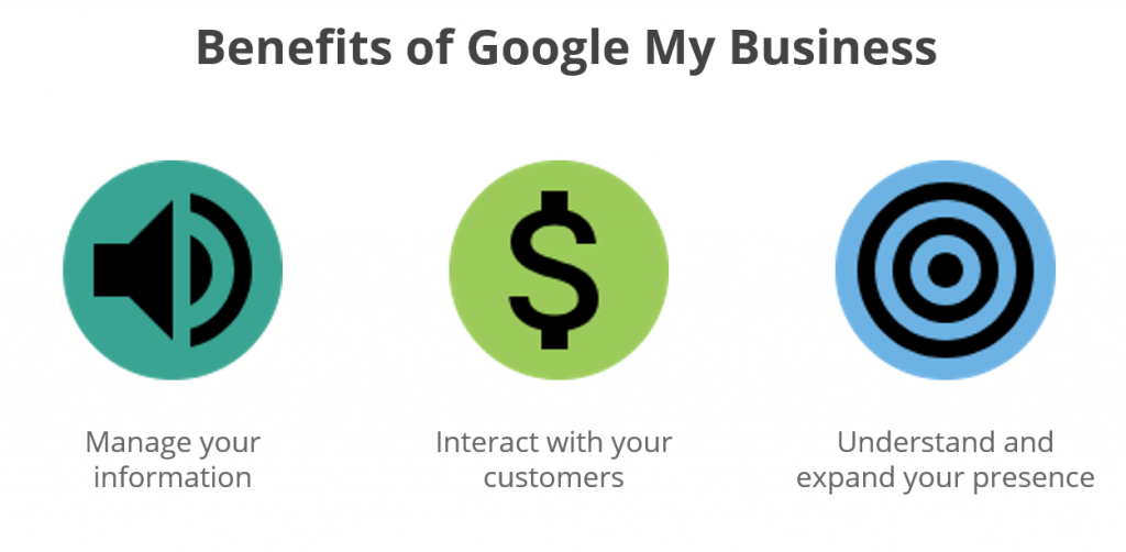 Local SEO Services using Google My Business